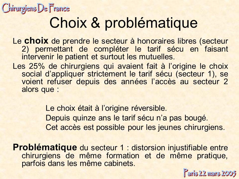 Choix & problématique