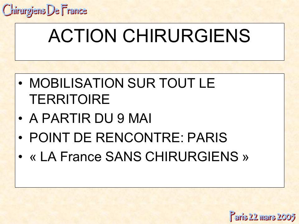 ACTION CHIRURGIENS MOBILISATION SUR TOUT LE TERRITOIRE