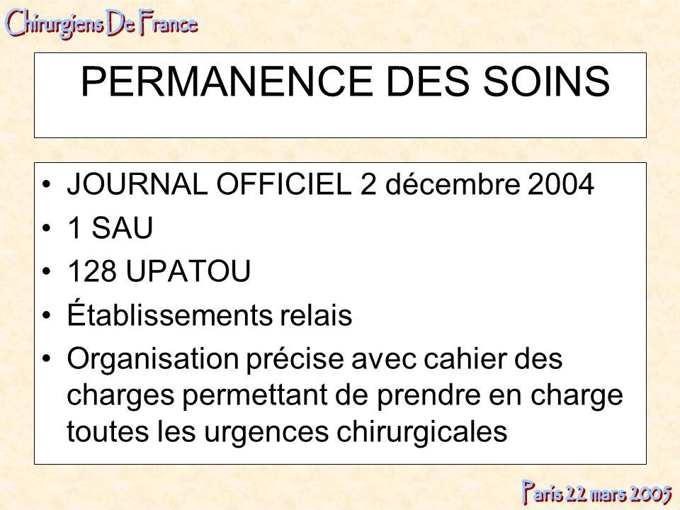PERMANENCE DES SOINS JOURNAL OFFICIEL 2 décembre 2004 1 SAU 128 UPATOU