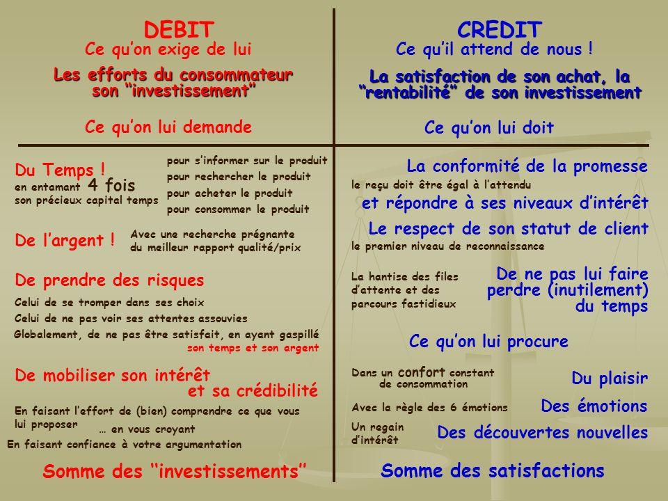 DEBIT CREDIT Somme des ''investissements'' Somme des satisfactions