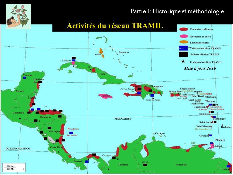 Activités du réseau TRAMIL