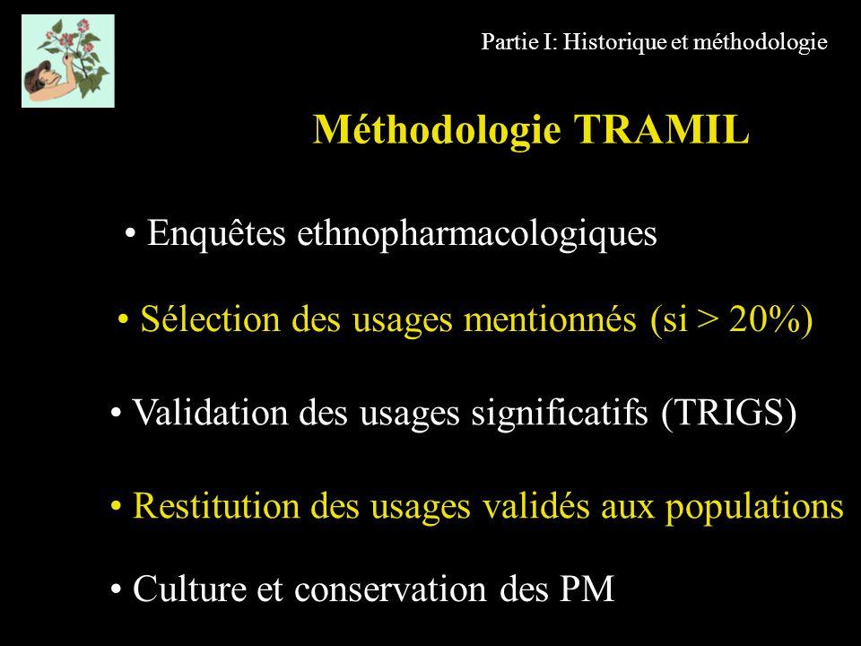 Partie I: Historique et méthodologie