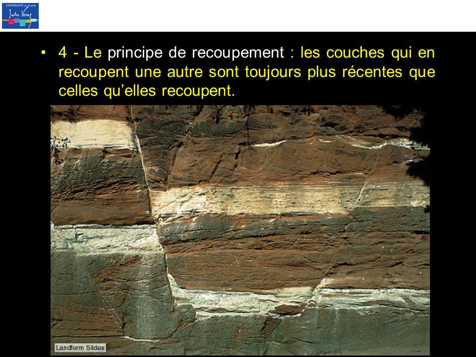 4 - Le principe de recoupement : les couches qui en recoupent une autre sont toujours plus récentes que celles qu'elles recoupent.
