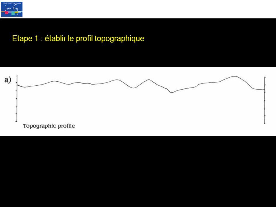 Etape 1 : établir le profil topographique