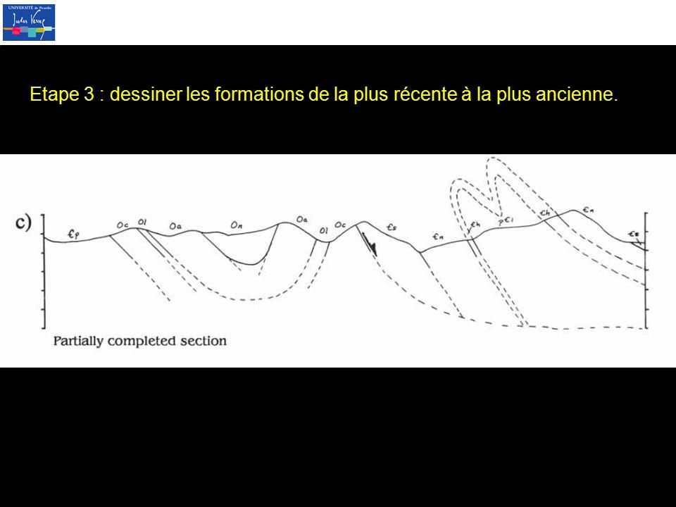 Etape 3 : dessiner les formations de la plus récente à la plus ancienne.