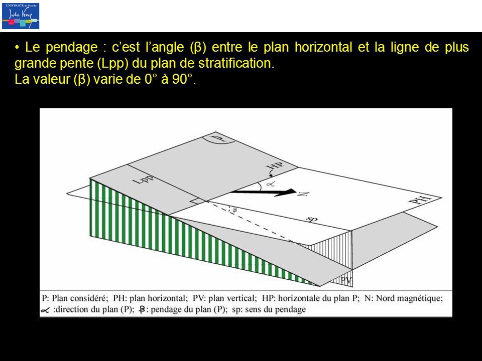 Cartographie g ologique 2 ppt video online t l charger for Plus plan online