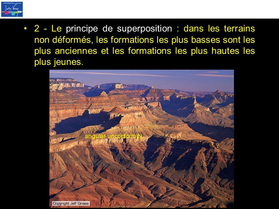 2 - Le principe de superposition : dans les terrains non déformés, les formations les plus basses sont les plus anciennes et les formations les plus hautes les plus jeunes.