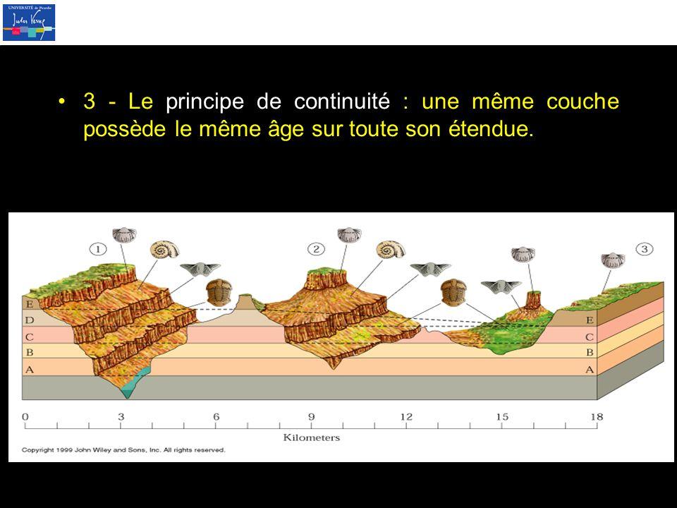 3 - Le principe de continuité : une même couche possède le même âge sur toute son étendue.