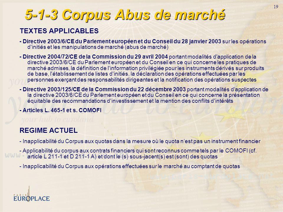 5-1-3 Corpus Abus de marché