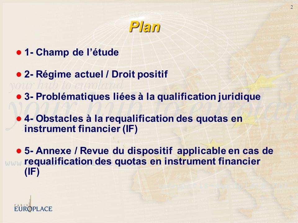 Plan 1- Champ de l'étude 2- Régime actuel / Droit positif