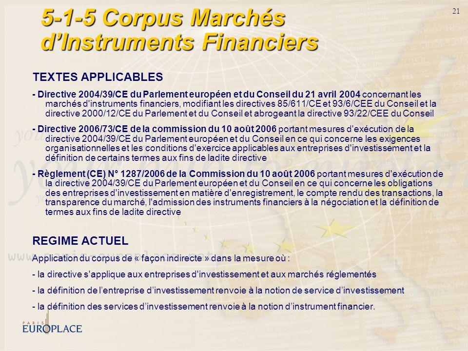 5-1-5 Corpus Marchés d'Instruments Financiers