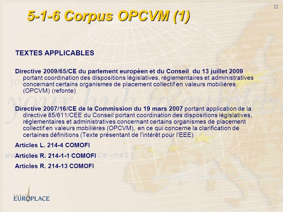 5-1-6 Corpus OPCVM (1) TEXTES APPLICABLES