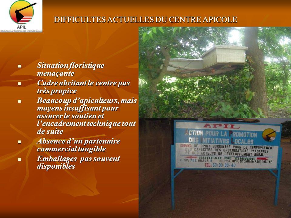 DIFFICULTES ACTUELLES DU CENTRE APICOLE