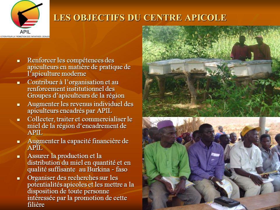 LES OBJECTIFS DU CENTRE APICOLE