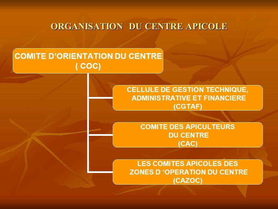 ORGANISATION DU CENTRE APICOLE