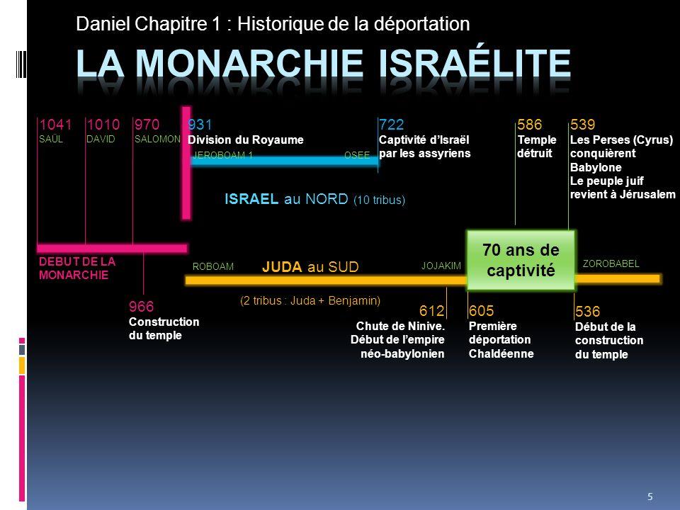 la monarchie israélite