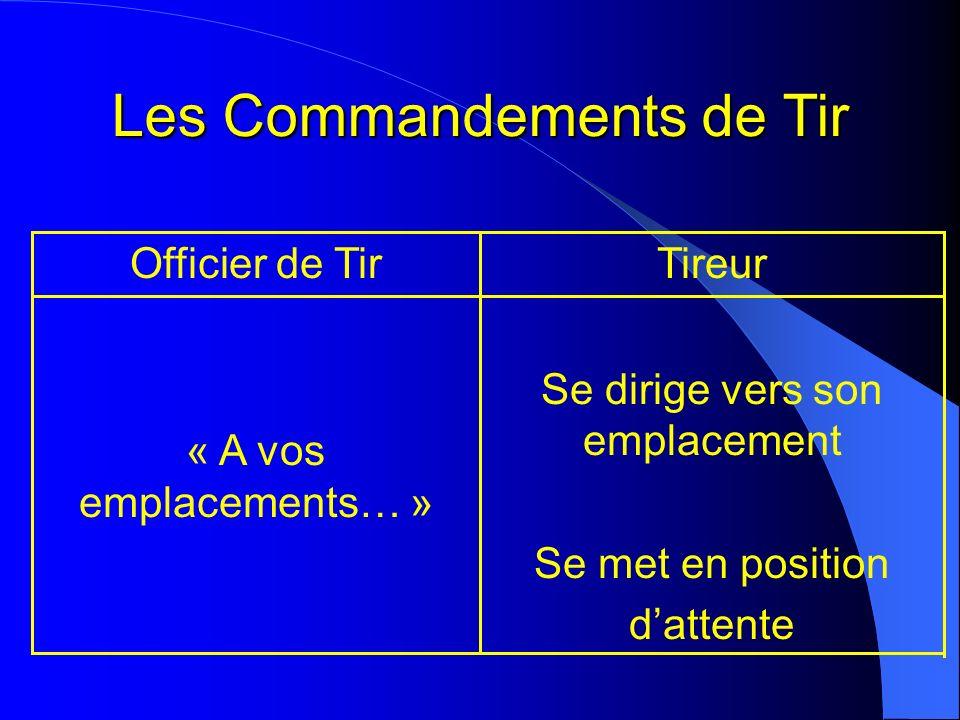 Les Commandements de Tir