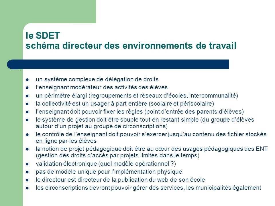 le SDET schéma directeur des environnements de travail