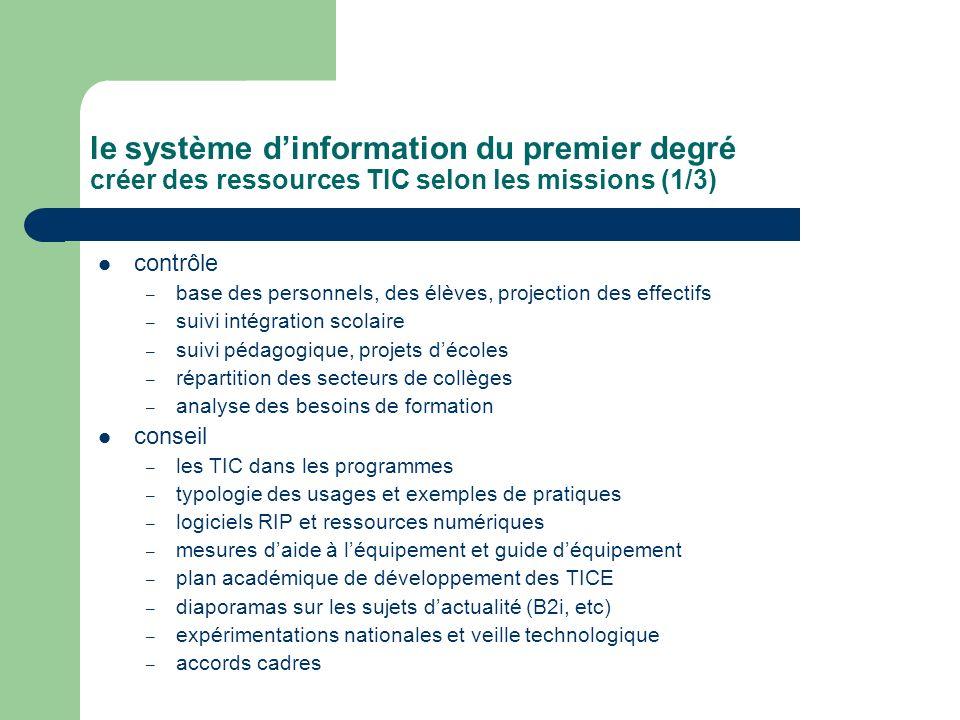 le système d'information du premier degré créer des ressources TIC selon les missions (1/3)