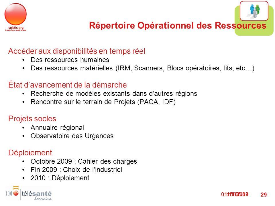 Répertoire Opérationnel des Ressources