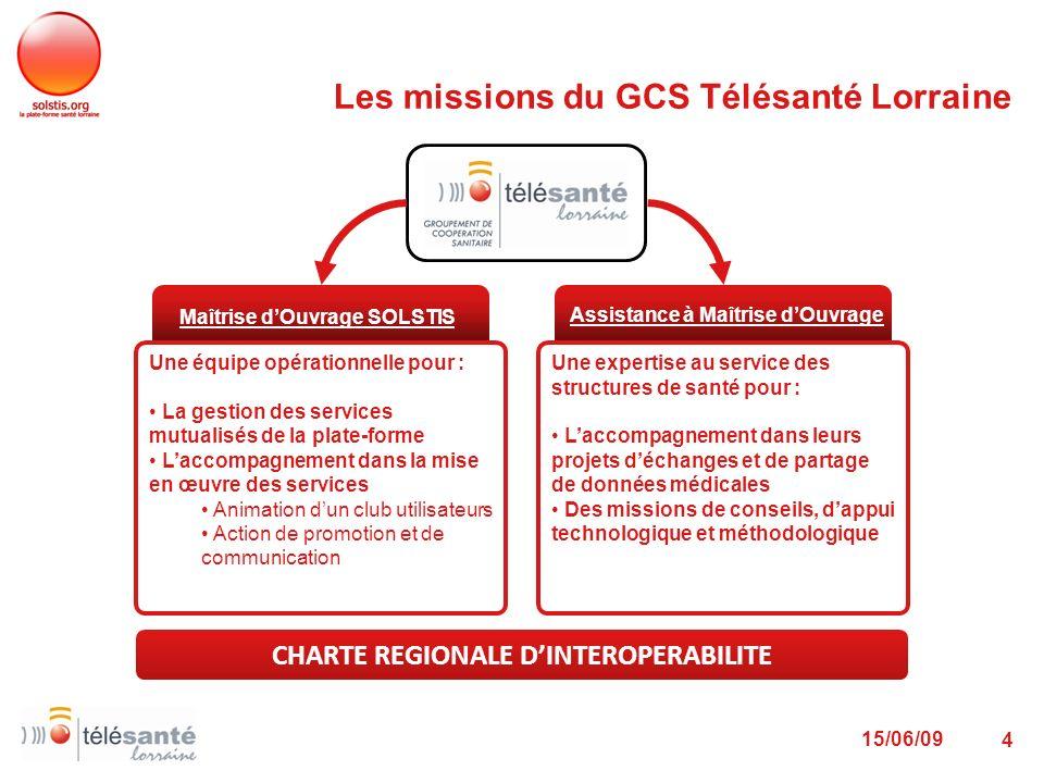 Les missions du GCS Télésanté Lorraine