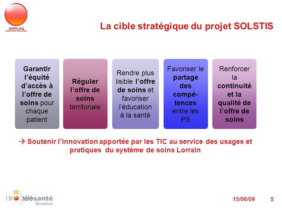 La cible stratégique du projet SOLSTIS