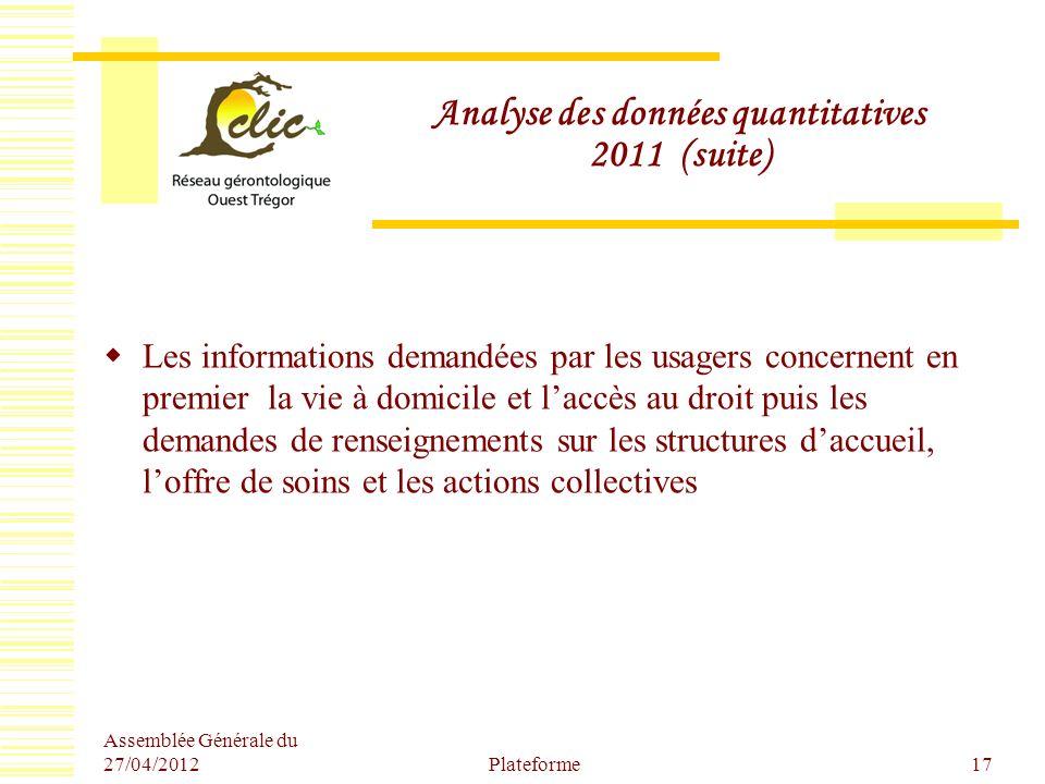 Analyse des données quantitatives 2011 (suite)