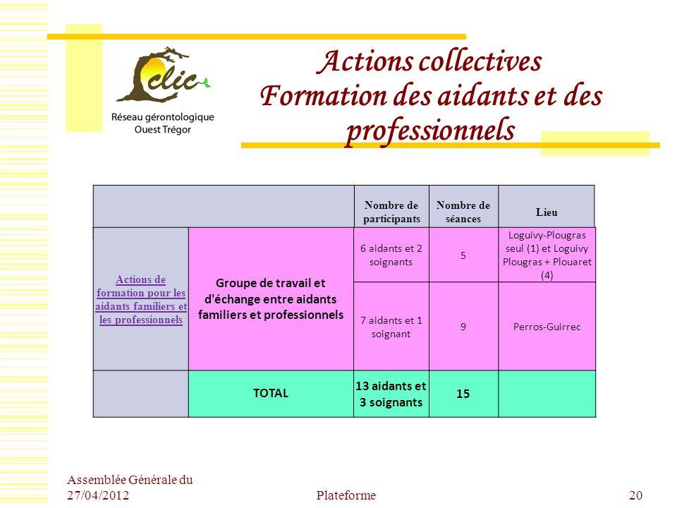 Actions collectives Formation des aidants et des professionnels