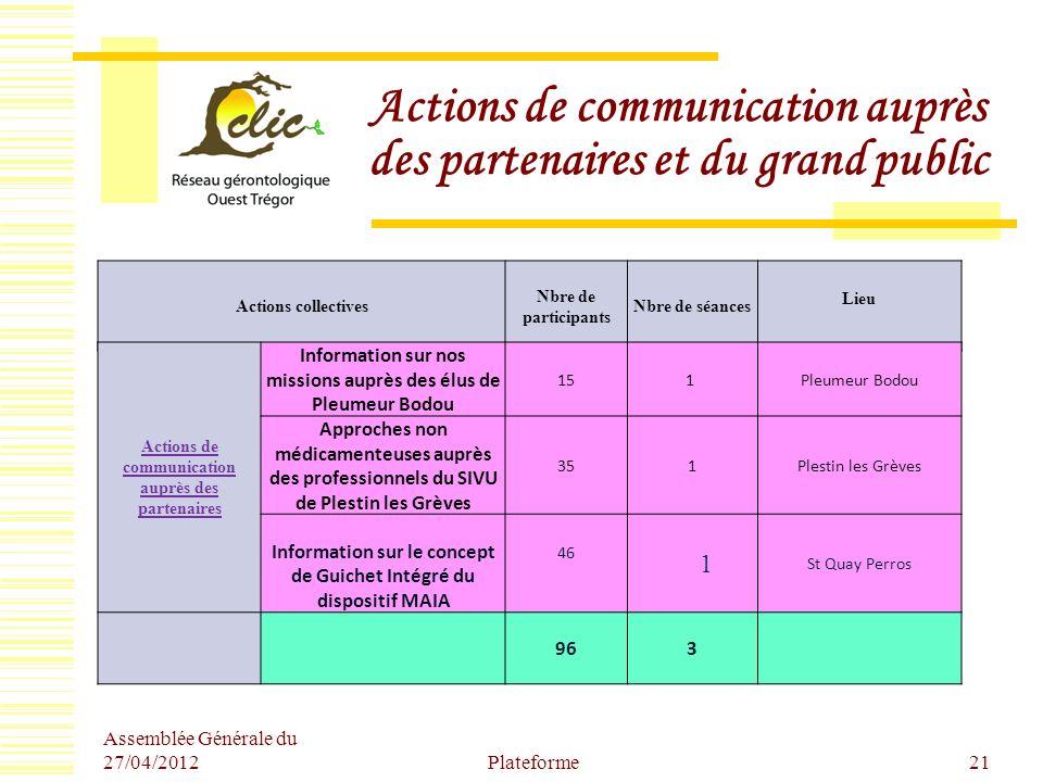Actions de communication auprès des partenaires et du grand public