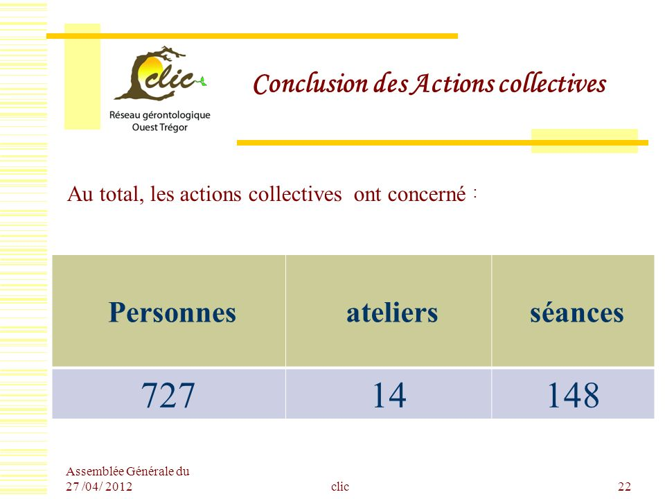Conclusion des Actions collectives