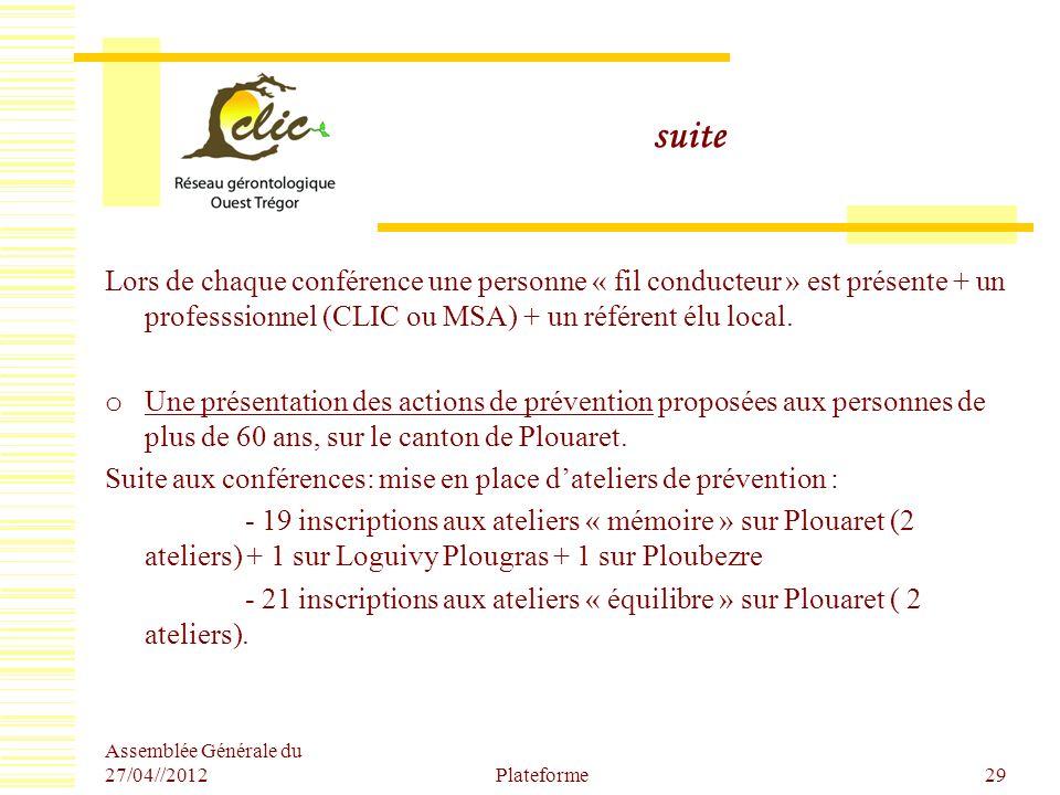 suite Lors de chaque conférence une personne « fil conducteur » est présente + un professsionnel (CLIC ou MSA) + un référent élu local.