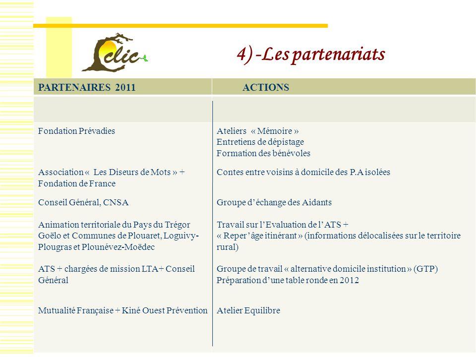 4) -Les partenariats PARTENAIRES 2011 ACTIONS Fondation Prévadies