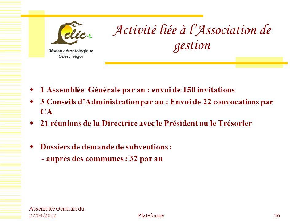 Activité liée à l'Association de gestion