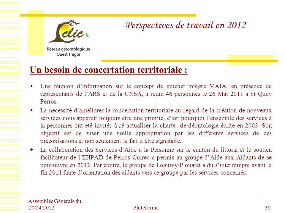 Perspectives de travail en 2012