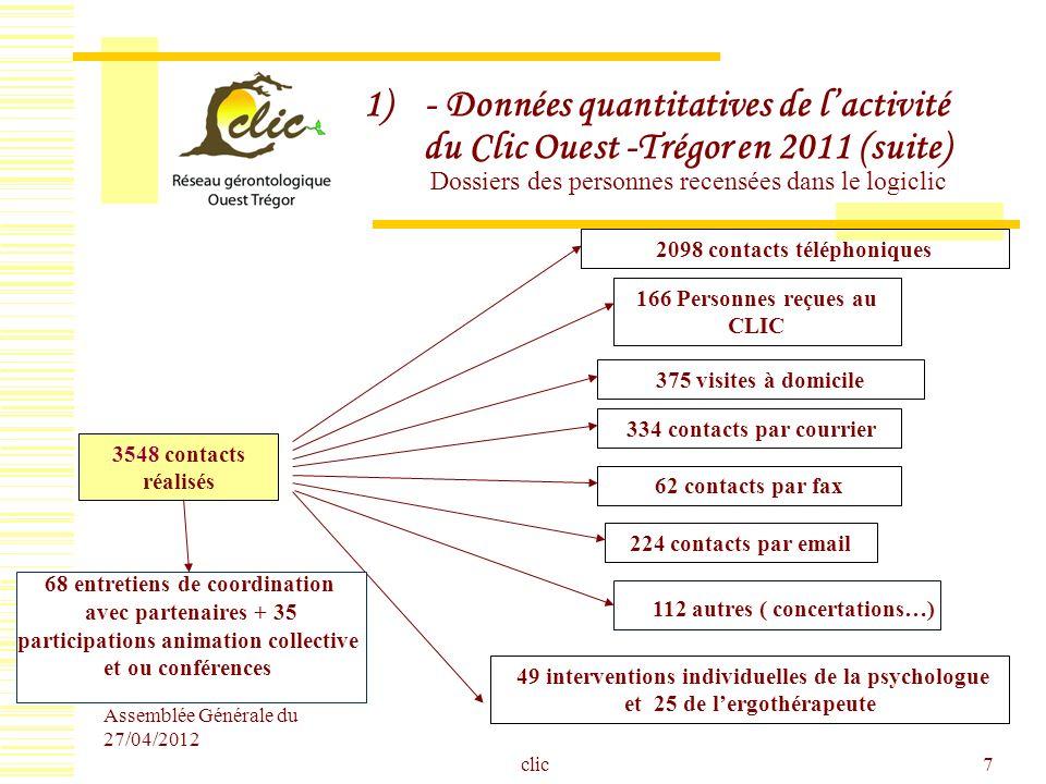 - Données quantitatives de l'activité du Clic Ouest -Trégor en 2011 (suite) Dossiers des personnes recensées dans le logiclic
