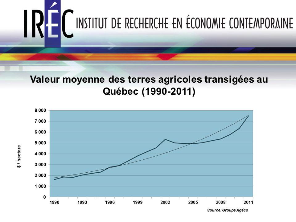 Valeur moyenne des terres agricoles transigées au Québec (1990-2011)