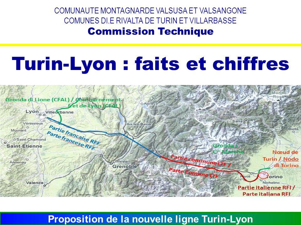 Turin-Lyon : faits et chiffres