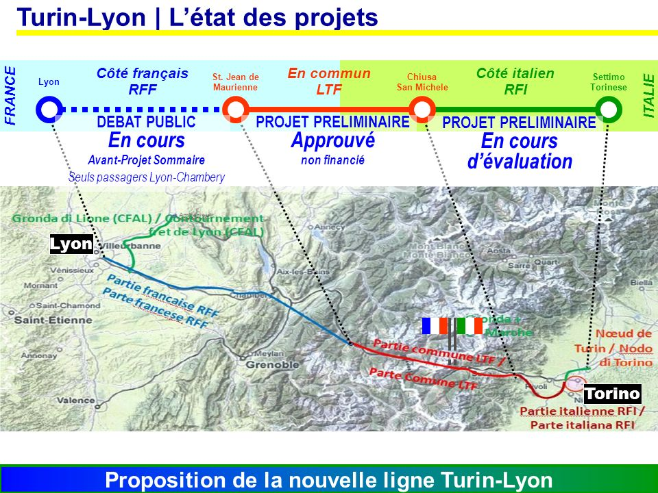 Avant-Projet Sommaire Proposition de la nouvelle ligne Turin-Lyon