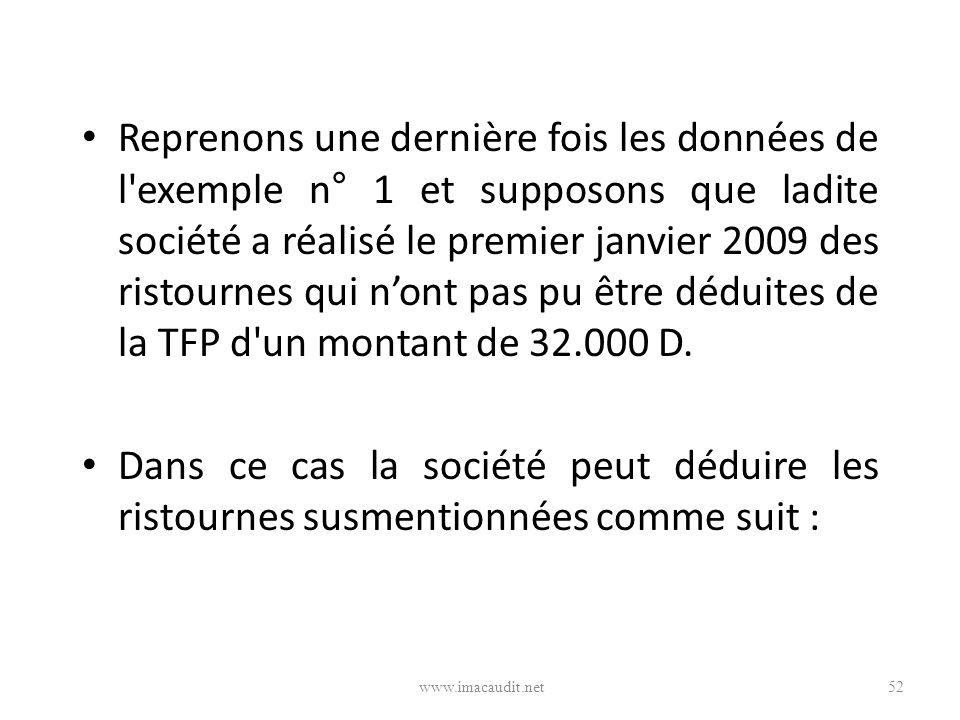 Reprenons une dernière fois les données de l exemple n° 1 et supposons que ladite société a réalisé le premier janvier 2009 des ristournes qui n'ont pas pu être déduites de la TFP d un montant de 32.000 D.