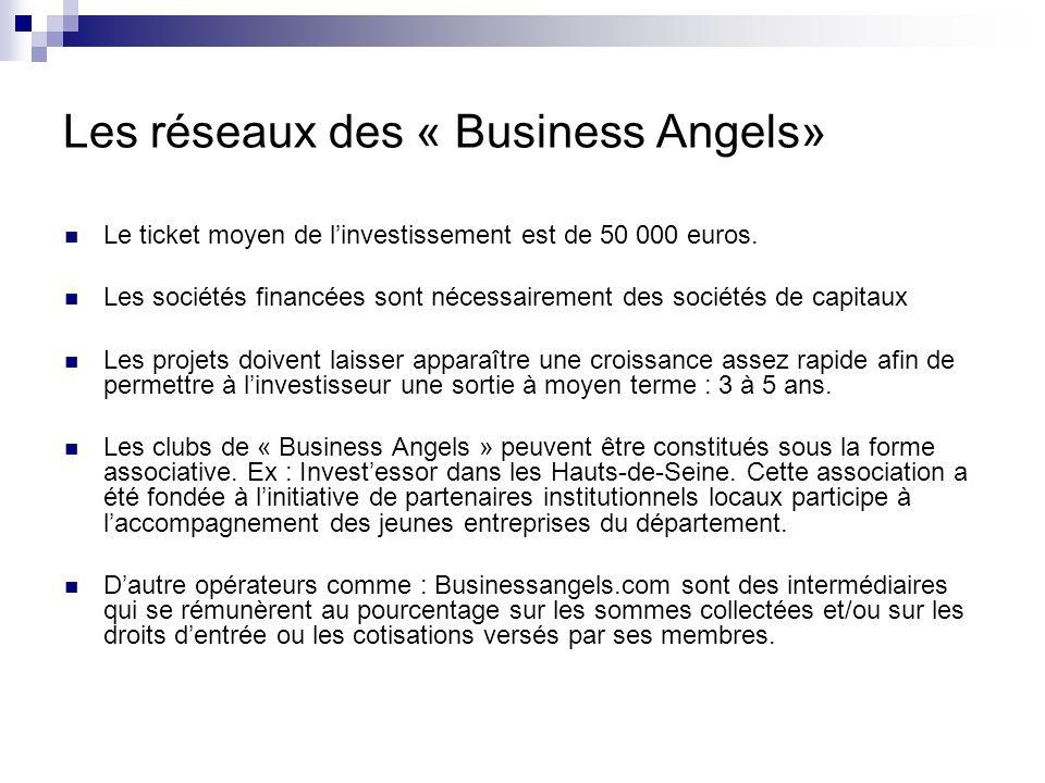 Les réseaux des « Business Angels»