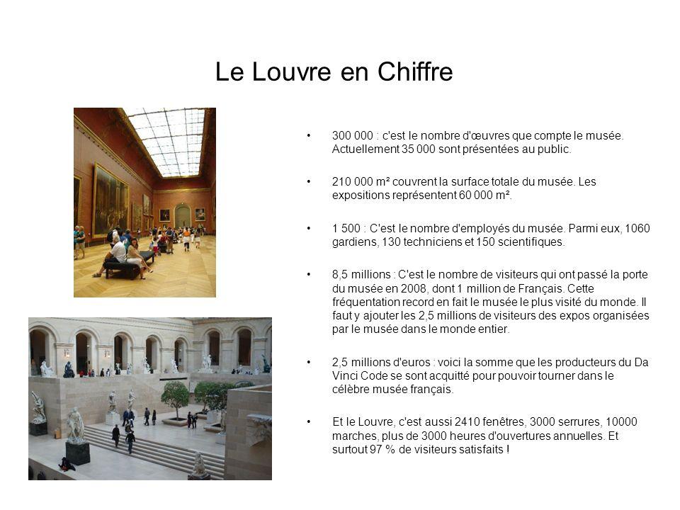 Le Louvre en Chiffre 300 000 : c est le nombre d œuvres que compte le musée. Actuellement 35 000 sont présentées au public.