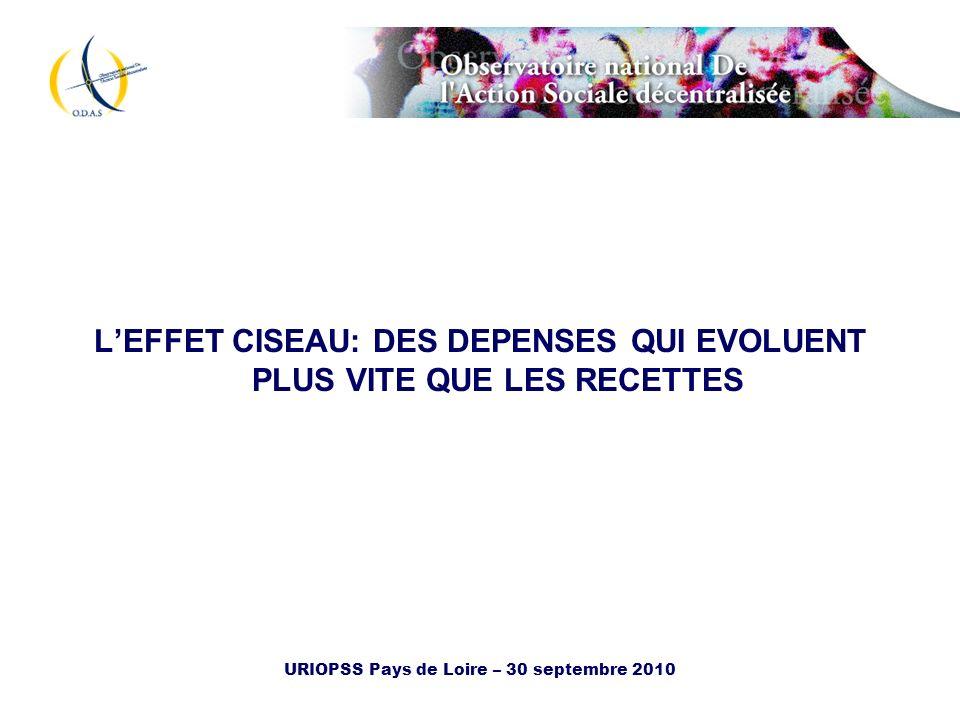 L'EFFET CISEAU: DES DEPENSES QUI EVOLUENT PLUS VITE QUE LES RECETTES