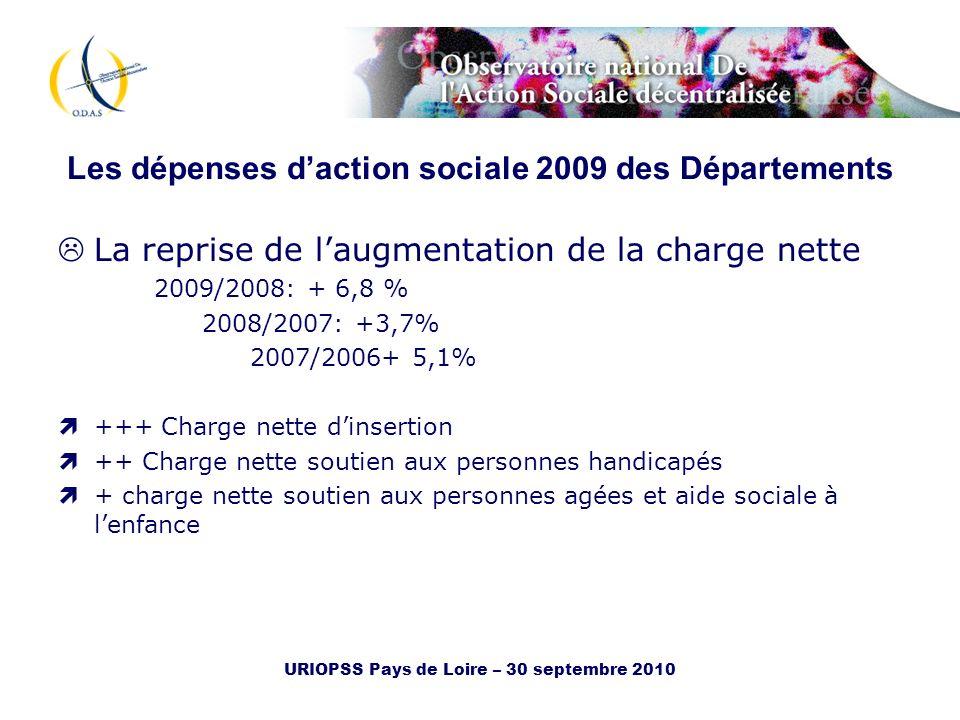 Les dépenses d'action sociale 2009 des Départements