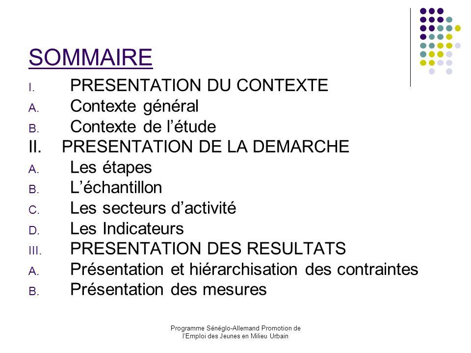 SOMMAIRE PRESENTATION DU CONTEXTE Contexte général Contexte de l'étude