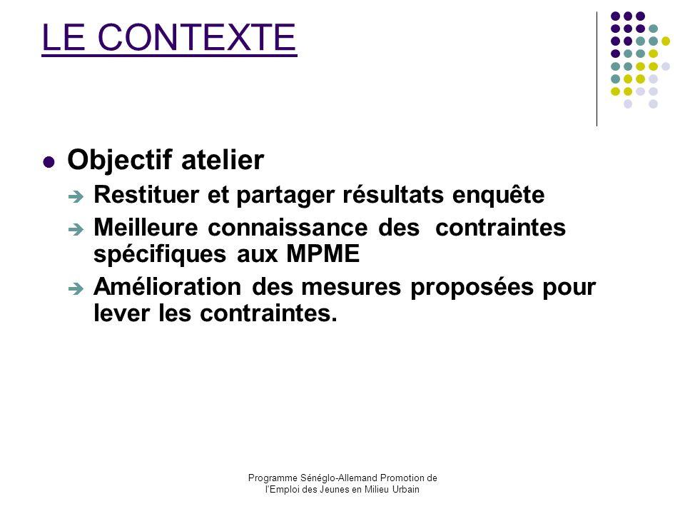 LE CONTEXTE Objectif atelier Restituer et partager résultats enquête