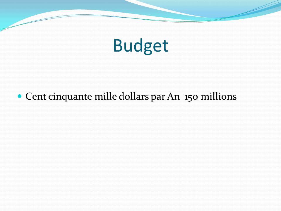 Budget Cent cinquante mille dollars par An 150 millions