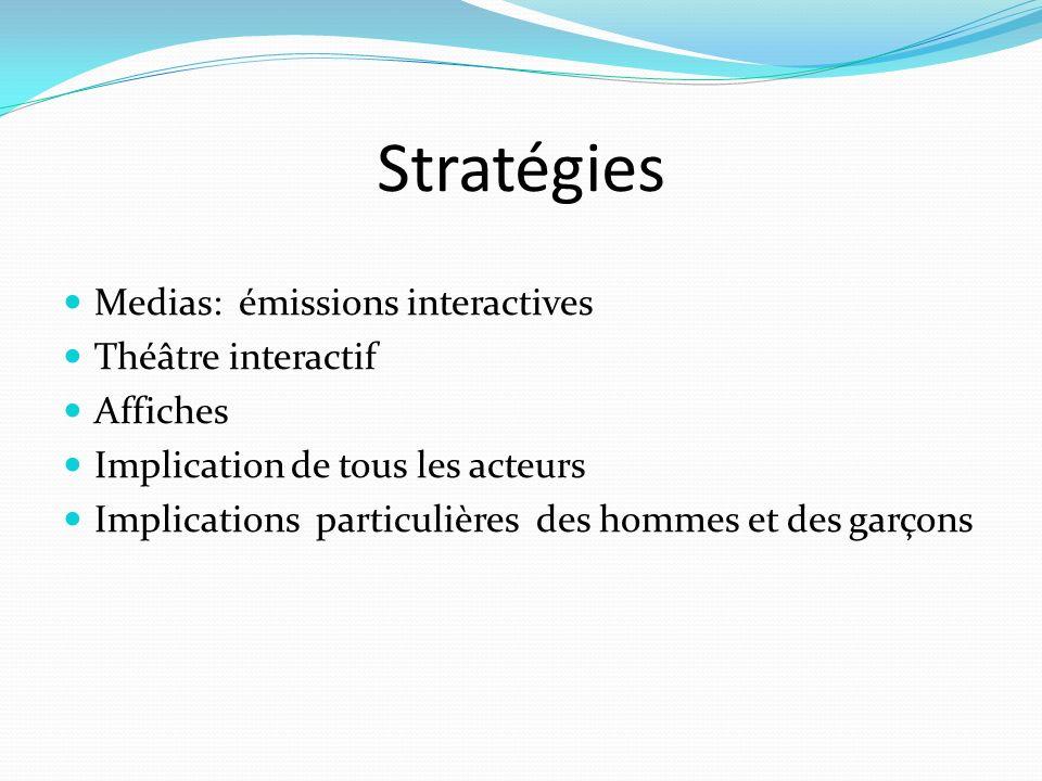 Stratégies Medias: émissions interactives Théâtre interactif Affiches