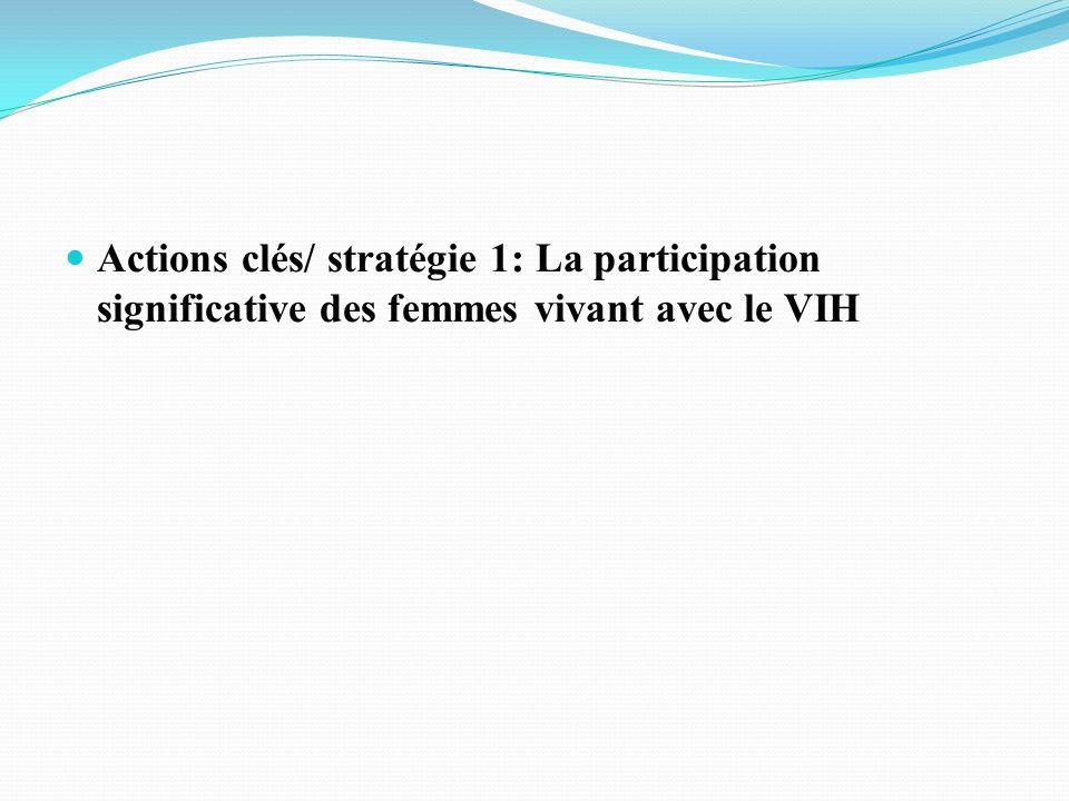 Actions clés/ stratégie 1: La participation significative des femmes vivant avec le VIH