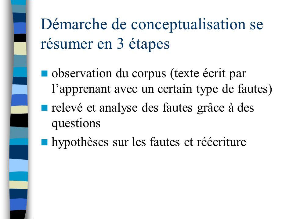 Démarche de conceptualisation se résumer en 3 étapes