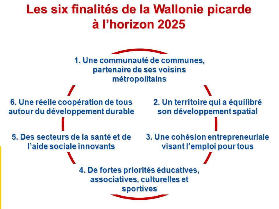 Les six finalités de la Wallonie picarde à l'horizon 2025
